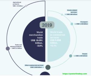 Germany business analytics by powerlinekey